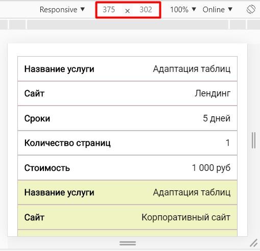 Адаптивная таблица для мобильных устройств.