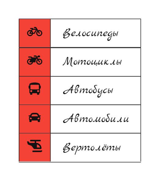 сделать вертикальное меню сайта